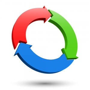 circular-arrows