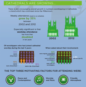 CofE_Infographic_730width_v4