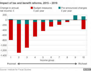 _84181797_tax_and_benefit_reforms_624gr