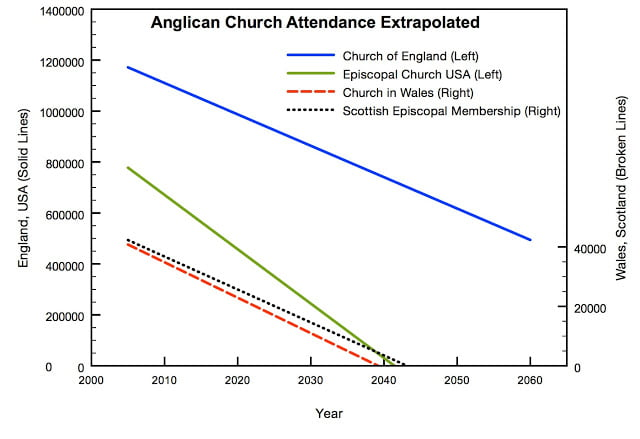 anglicanextraprevised