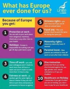 unite-europe-benefits